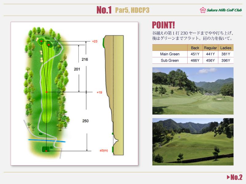 桜ヒルズゴルフクラブ Course detail No.1