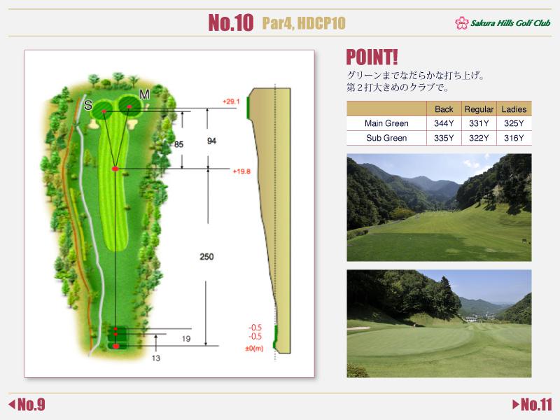 桜ヒルズゴルフクラブ Course detail No.10