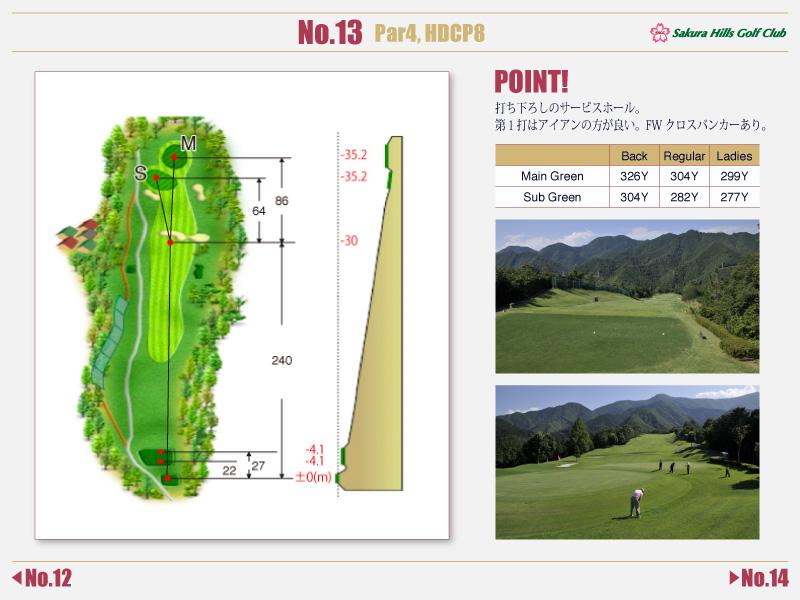 桜ヒルズゴルフクラブ Course detail No.13
