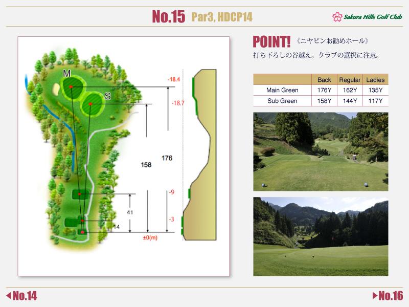桜ヒルズゴルフクラブ Course detail No.15