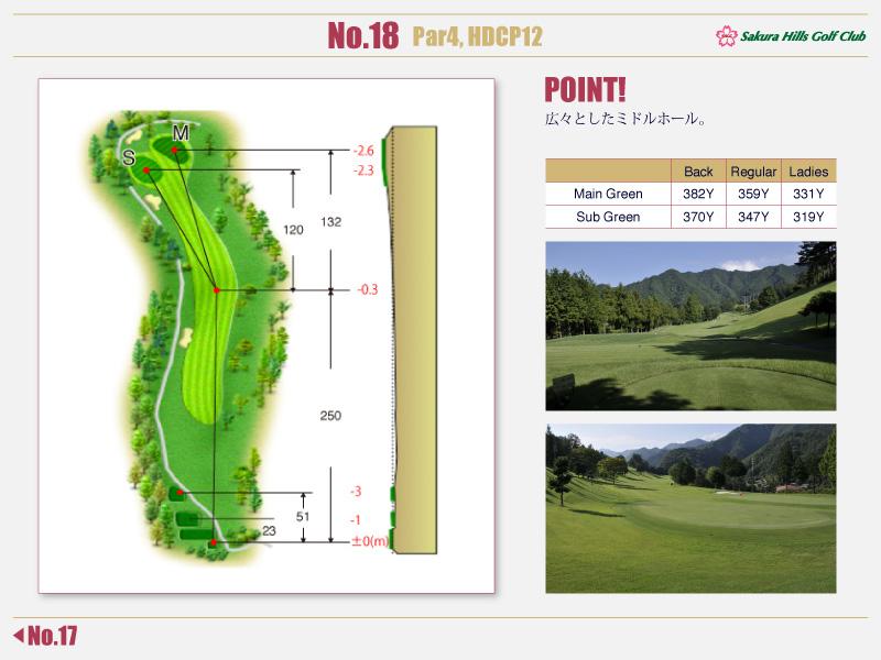 桜ヒルズゴルフクラブ Course detail No.18