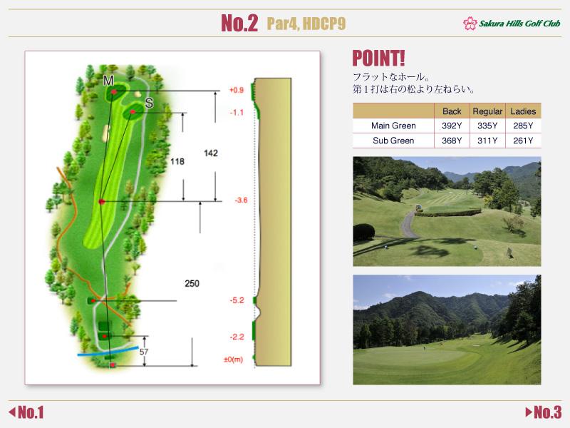 桜ヒルズゴルフクラブ Course detail No.2