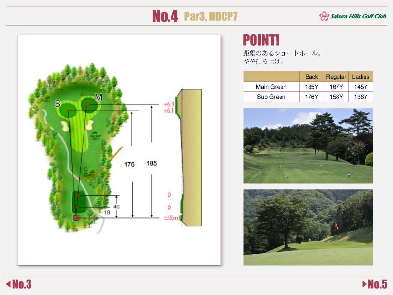 桜ヒルズゴルフクラブ Course detail No.4