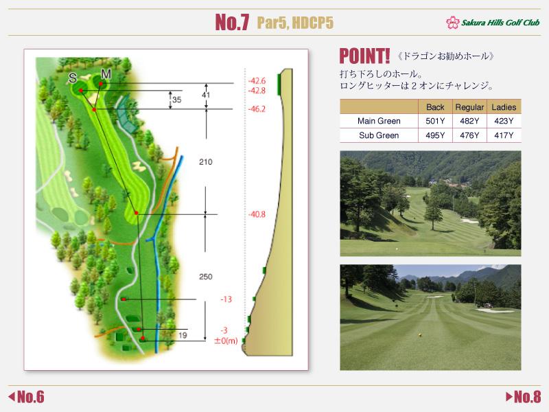 桜ヒルズゴルフクラブ Course detail No.7