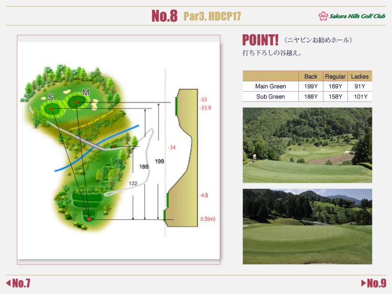 桜ヒルズゴルフクラブ Course detail No.8