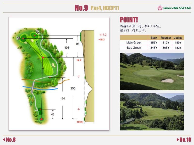 桜ヒルズゴルフクラブ Course detail No.9